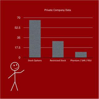 Stickman private company data
