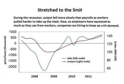 Image Credit: MSNBC.com, Economy Watch