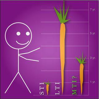 Stickman STI LTI MTI carrots