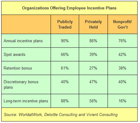 Incentives_types