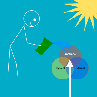 Stickman Ownership is an Emotion-20190412