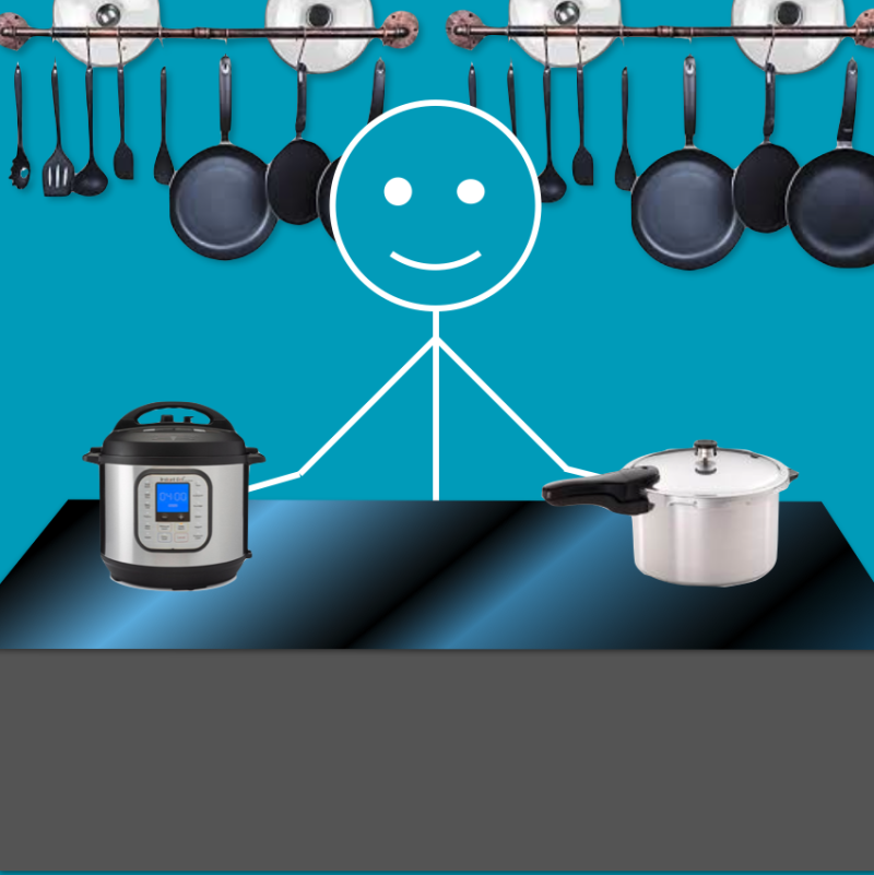 Stickman - Equity Compensation Pressure Cooker-20200312