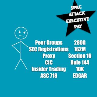 SPAC Attack: Executive Compensation Top 10 List